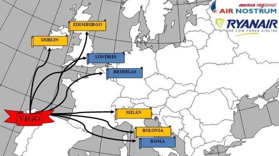 Ryanair opera en Vigo desde principios de año